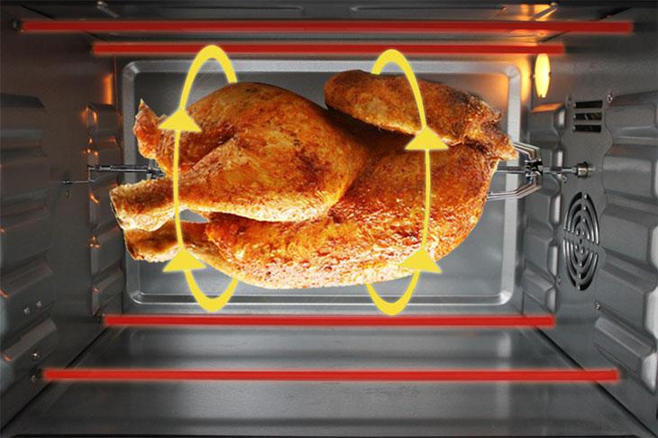 Lò nướng âm tủ Fandi